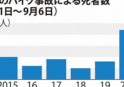 バイク事故、コロナで急増? 北海道で今年22人死亡、例年の3倍 - 毎日新聞