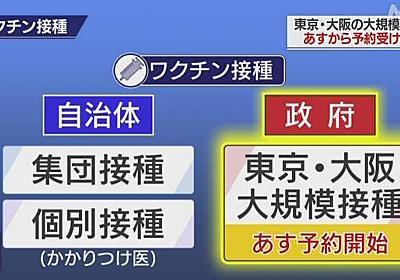 大規模接種17日予約開始 東京午前11時 大阪午後1時開始 防衛省 | 新型コロナ ワクチン(日本国内) | NHKニュース