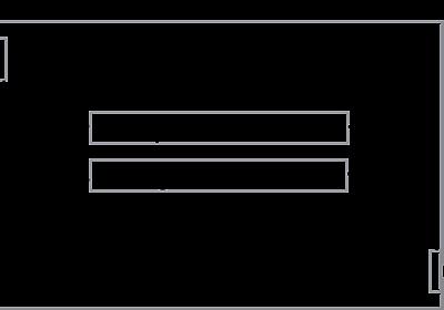 iptables の使い方 その1 ちょっとだけ理解して使うiptables - それマグで!