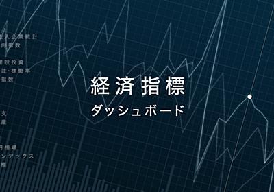 経済指標ダッシュボード:日本経済新聞