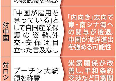 安倍首相:トランプ氏と異例の早期会談 外交戦略再構築へ - 毎日新聞