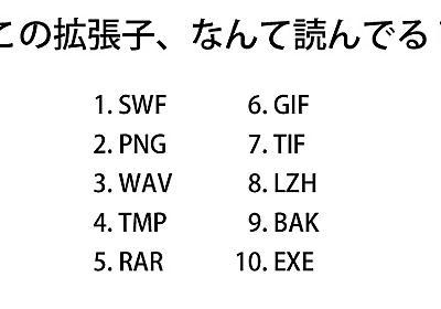 「SWF」「PNG」「WAV」 読みにくい拡張子、なんて読んでる? - ねとらぼ
