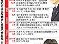 民間試験「ありき」だったのか 追及は他科目にも飛び火:朝日新聞デジタル