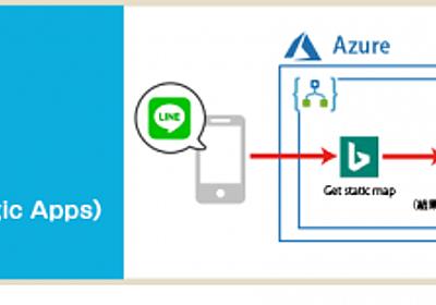 ノンコーディングで「迷子ヘルプ用BOT」を作ってみた話(LINE Messaging API × Azure Logic Apps<Bing Map>) | nrjlog