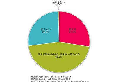 #ジャニヲタとコスメ ジャニヲタが選ぶベストスキンケアをアンケート調査しました - それどこ