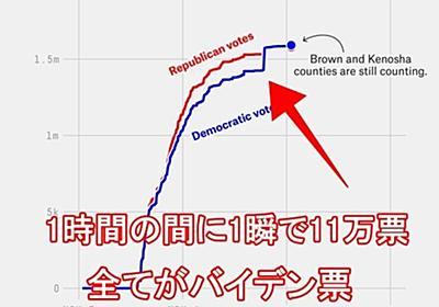 日本人が日本語で米国大統領選に関するデマを拡散して何の意味があるのか? - しいたげられたしいたけ