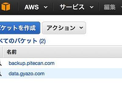 弊社役員のGyazoアカウントおよびTwitterアカウントへの不正アクセスに関するお詫びとご報告 - Gyazo Blog