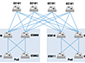 BGP in the Data Centerを読みました (2) : Chapter 2 - How BGP Has Been Adapted to the Data Center - baron tech blog