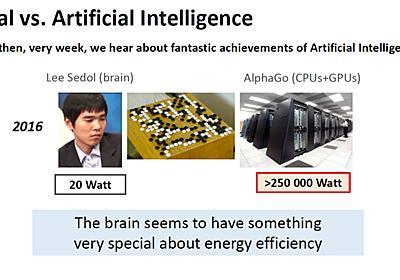 【福田昭のセミコン業界最前線】不揮発性メモリが切り拓く超低消費のAIハードウェア ~国際メモリワークショップ(IMW) 2019レポート - PC Watch