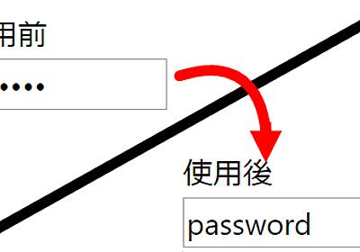 「****」でマスクされているパスワードの中身を見せてくれるChrome拡張「Reveal」 - GIGAZINE