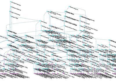 リチャード・トル「ノーベル経済学賞受賞者の師弟ネットワーク」 — 経済学101
