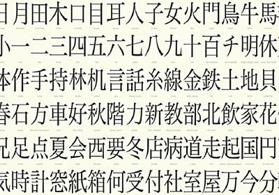 「漢字」という移民社会・日本にたちはだかる宿弊 - 杉田聡|論座 - 朝日新聞社の言論サイト