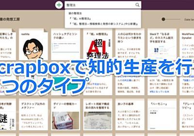 Scrapboxで知的生産を行う4つのタイプ   シゴタノ!