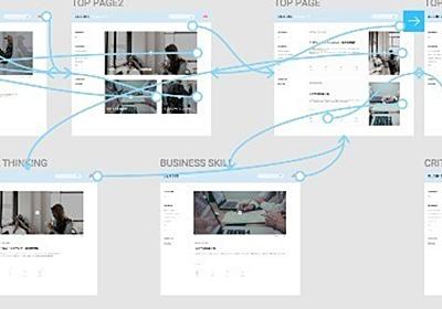 Sketch はもういらない?デザインツール Figma|hikarutayama|note