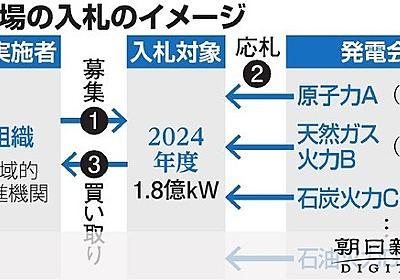 電力容量市場、国民負担1.6兆円 当初想定の1.5倍:朝日新聞デジタル