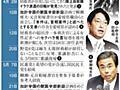 政権の強引さ、際だった 野党「憲政史上、最悪の国会」:朝日新聞デジタル