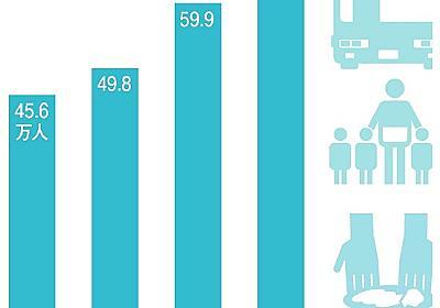 非正規の公務員、増える一方 長崎県佐々町では66%に:朝日新聞デジタル