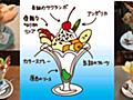 昭和のパフェが食べたいんだ! :: デイリーポータルZ