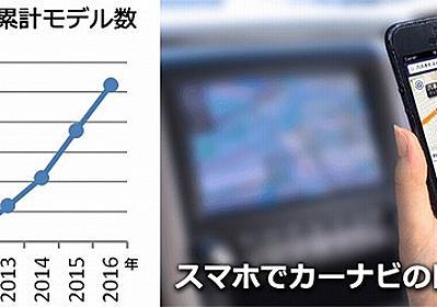 デンソーのカーナビ連携アプリ「NaviCon」対応カーナビが500モデル突破 | レスポンス(Response.jp)