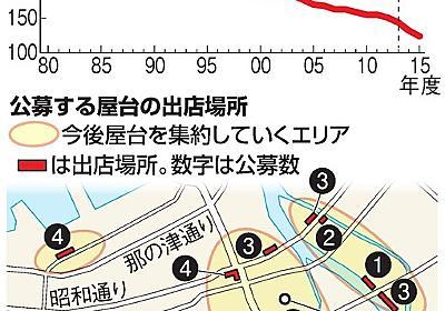 福岡名物「屋台」、初の公募手続き 100点満点で採点:朝日新聞デジタル