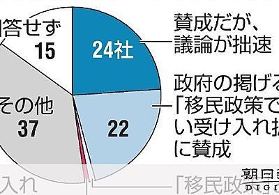外国人材、企業にも「議論拙速」の声 主要100社調査:朝日新聞デジタル