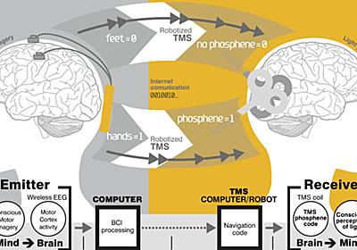 ネットを介して脳に直接メッセージを送る実験が成功 - GIGAZINE