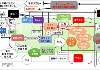 Gレコのためにその2ヒットするアニメのレイヤー構造 前編 - 玖足手帖-アニメブログ-
