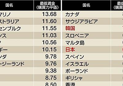 「低すぎる最低賃金」が日本の諸悪の根源だ | 国内経済 | 東洋経済オンライン | 経済ニュースの新基準