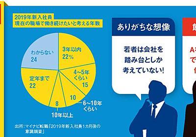 「期待の星」ほど早い決断 辞める理由の大誤解:日経ビジネス電子版
