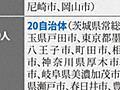 外国籍の子 就学不明1.6万人 義務教育の対象外 - 毎日新聞