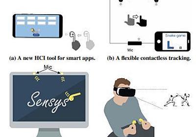 AirPodsで手の動きをリアルタイムトラッキングする「EarphoneTrack」:Innovative Tech - ITmedia NEWS