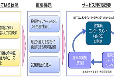 「従業員エンゲージメント(eNPS)調査分析・コンサルティング」で連携~サービス拡充 | 株式会社NTTデータ経営研究所