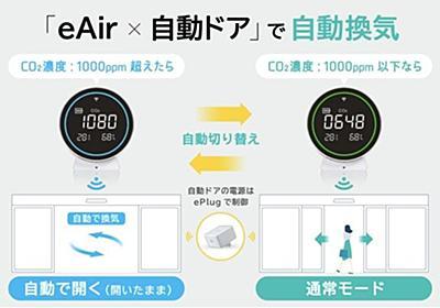 CO2濃度に合わせて自動ドアを開閉 「換気用IoTドア」登場 - ITmedia NEWS