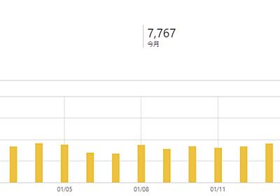 はてなブログスタートから8か月強で60,000PVを達成!ブログランキングも2冠王に復帰!PVを伸ばした方法は?その効果は? - シングルプレーヤーへの道は遠い?