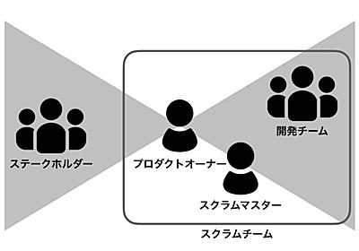 IPA の アジャイル開発版「情報システム・モデル取引・契約書」 木下史彦 note