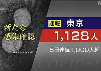 東京都 新型コロナ 1128人感染確認 重症患者は6人増えて74人に   新型コロナ 国内感染者数   NHKニュース