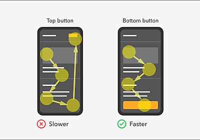 スマホにおけるボタンの配置、上と下、左と右、どのように配置するのが最適なのか詳しく解説 | コリス