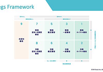 マーケティング戦略や分析に役立つ、誰でも使えるフレームワークとは | イベント・セミナー | Web担当者Forum