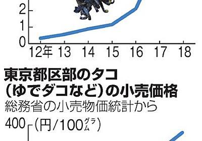 「バニラバブル」銀より高い アフリカ異変、日本も影響:朝日新聞デジタル
