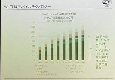 Wi-Fi Alliance、近接情報利用技術「Wi-Fi Aware」を日本で紹介 - ITmedia PC USER