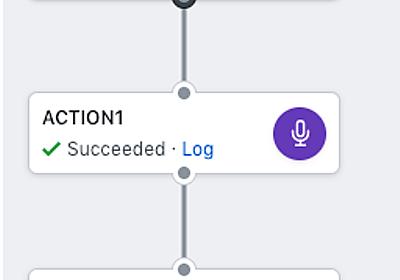 GitHub Actions 入門 - 生産性向上ブログ