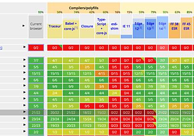ES Modules と Node.js について - from scratch