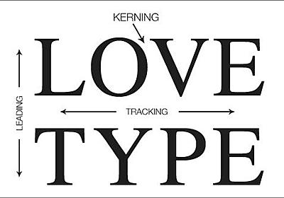 デザインの基本: フォントのカーニングとは、カーニングの基本的なやり方 | コリス