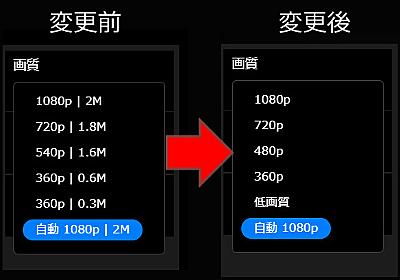 投稿動画の再エンコード品質調整について【ニコニコ動画】|ニコニコインフォ