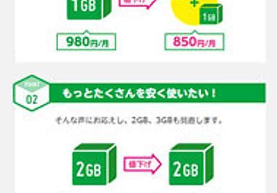 au回線のMVNO「mineo」値下げ 1Gバイト850円から ケイ・オプティコム - ITmedia NEWS