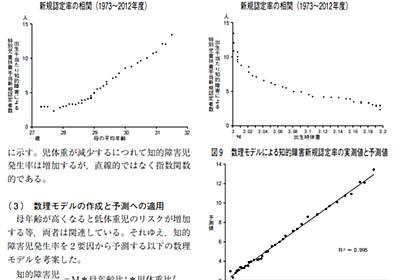 "[B! 障害] どうぐや🌵 on Twitter: """"各年の中程度知的障害の発生 率は,数理モデルを適用することにより母の平均年齢と出生時体重の 2 要因だけで,ほぼ完全 に説明される。"" https://t.co/leXLxH49Ez ガチの暗黒情報やんけ! https://t.co/XDSV0hJDoX"""
