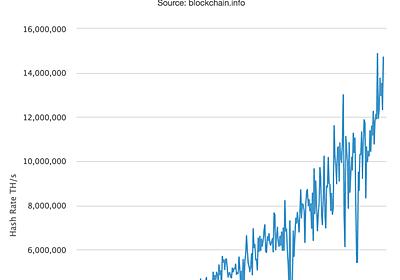仮想通貨マイニングに関するまとめ - Gunosy Tech Blog