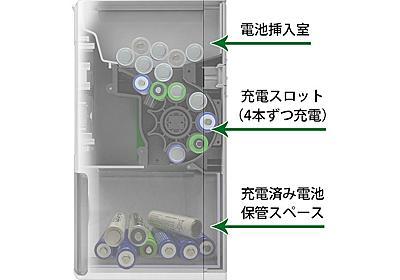 20本の充電池を次々と充電する「エネロイド」に、時計とUSBポート付きモデル - 家電 Watch