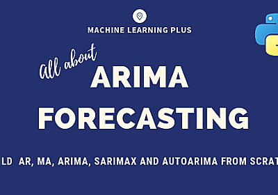 ARIMA Model - Complete Guide to Time Series Forecasting in Python | ML+