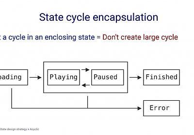 """コードの可読性についてのプレゼンテーション紹介 vol. 1: """"導入と原則"""" 編 - LINE ENGINEERING"""